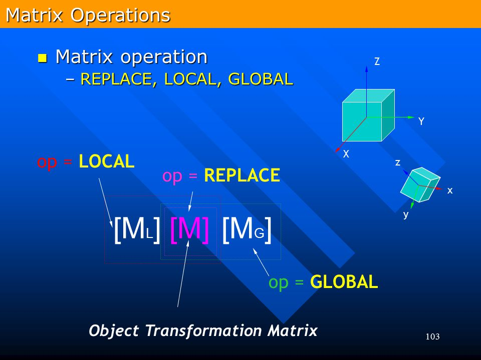 [ML] [M] [MG] Matrix Operations Matrix operation op = LOCAL